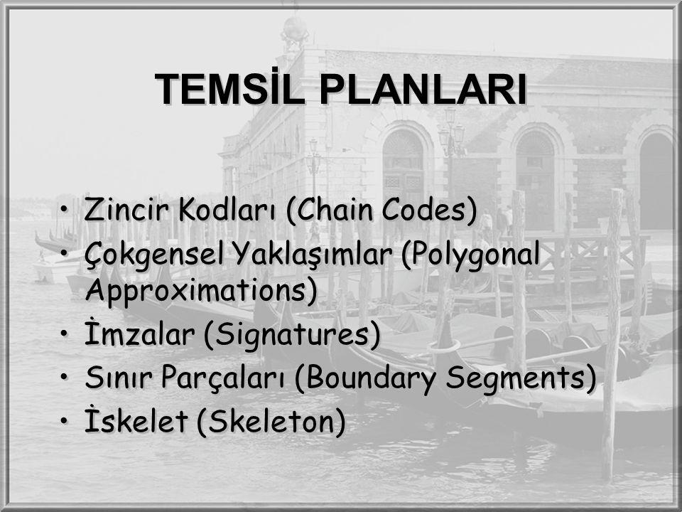 TEMSİL PLANLARI Zincir Kodları (Chain Codes) Çokgensel Yaklaşımlar (Polygonal Approximations) İmzalar (Signatures) Sınır Parçaları (Boundary Segments)