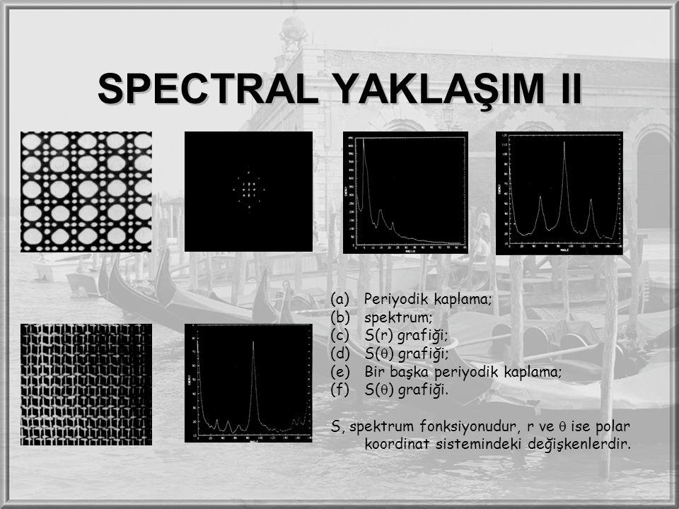 SPECTRAL YAKLAŞIM II (a)Periyodik kaplama; (b)spektrum; (c)S(r) grafiği; (d)S(  ) grafiği; (e)Bir başka periyodik kaplama; (f) S(  ) grafiği. S, spe
