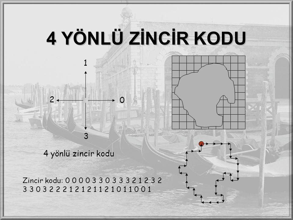 4 YÖNLÜ ZİNCİR KODU 0 1 2 3 4 yönlü zincir kodu Zincir kodu: 0 0 0 0 3 3 0 3 3 3 2 1 2 3 2 3 3 0 3 2 2 2 1 2 1 2 1 1 2 1 0 1 1 0 0 1