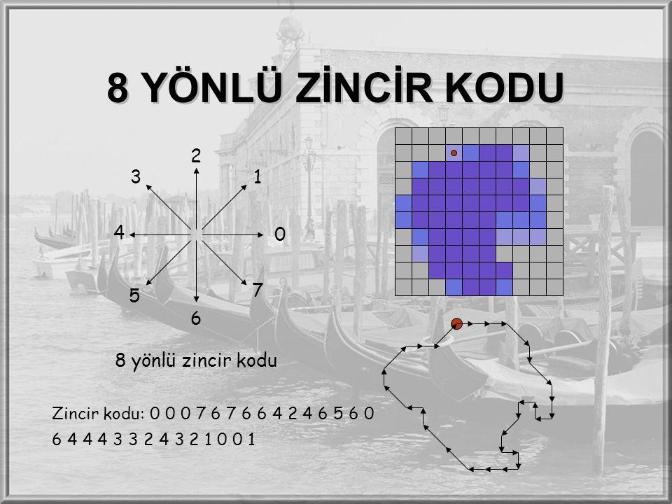 8 YÖNLÜ ZİNCİR KODU 0 4 1 2 3 5 6 7 8 yönlü zincir kodu Zincir kodu: 0 0 0 7 6 7 6 6 4 2 4 6 5 6 0 6 4 4 4 3 3 2 4 3 2 1 0 0 1