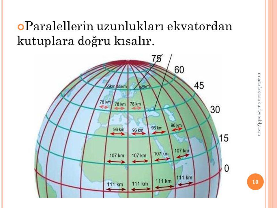 DÜNYANIN GÜNEŞ SİSTEMİNDEKİ YERİ 11 mustafakaankurt.weebly.com