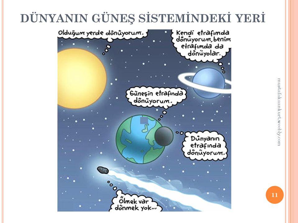DÜNYAMIZ: Güneş Sistemi'ndeki Güneş'e en yakın üçüncü gezegendir.