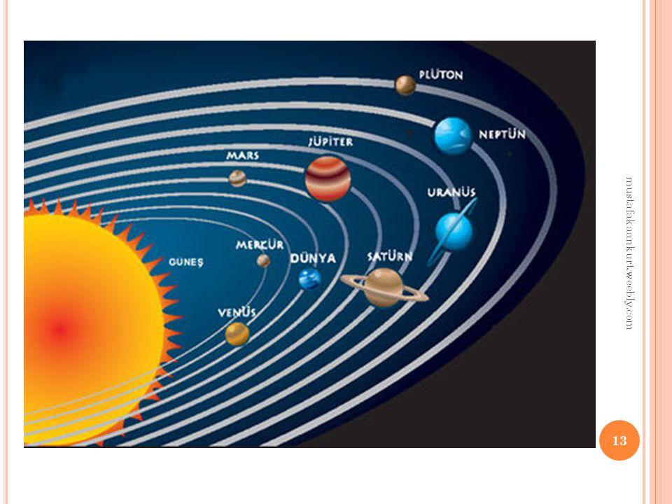 DÜNYAMIZLA İLGİLİ OLARAK; Dünyamızın geoit şeklinde olduğunu, Dünyamızın ve atmosferin beş katmandan oluştuğunu, Dünya'nın şeklinin geoit olmasının sonuçlarını, Paralellerin uzunluklarını, Dünya'nın güneş sistemindeki yerini ÖĞRENDİK.