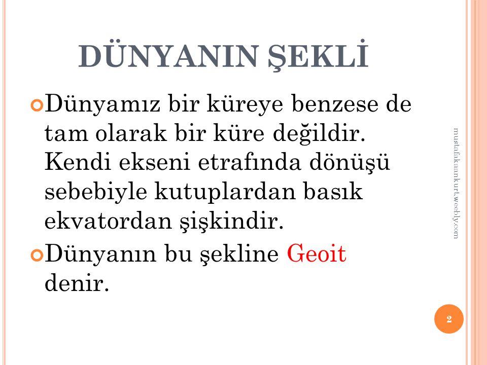 DÜNYANIN ŞEKLİ GEOİT 3 mustafakaankurt.weebly.com