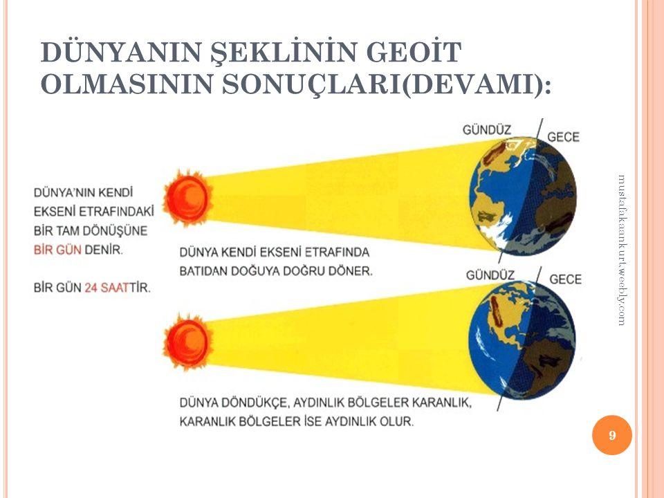 Paralellerin uzunlukları ekvatordan kutuplara doğru kısalır. 10 mustafakaankurt.weebly.com