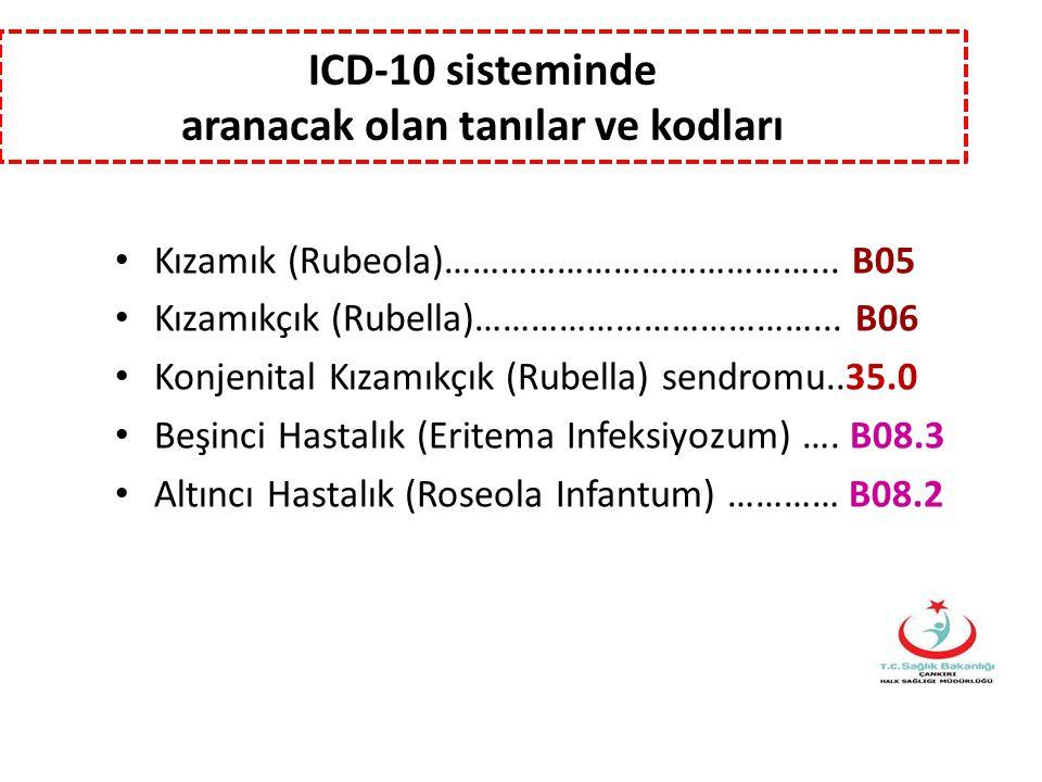 ICD-10 sisteminde aranacak olan tanılar ve kodları Kızamık (Rubeola)…………………………………...