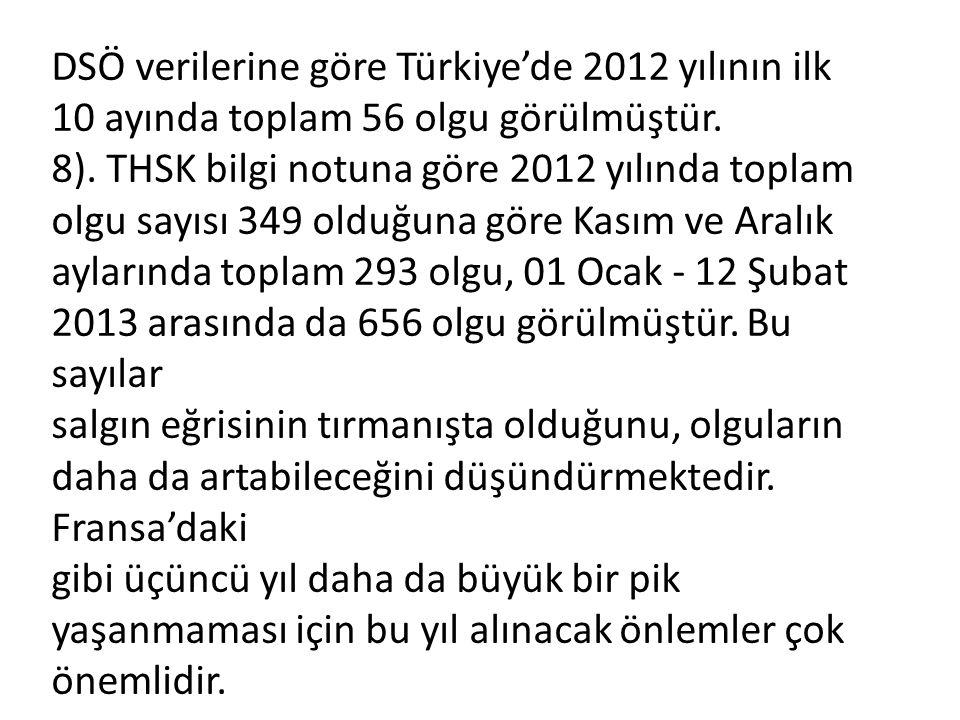 DSÖ verilerine göre Türkiye'de 2012 yılının ilk 10 ayında toplam 56 olgu görülmüştür.