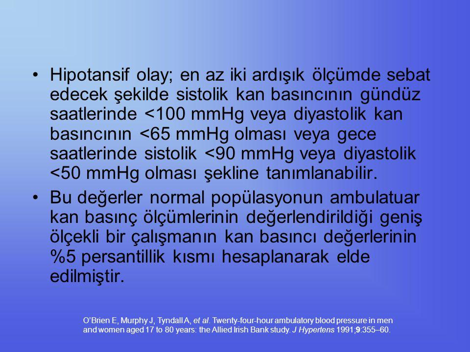 Hipotansif olay; en az iki ardışık ölçümde sebat edecek şekilde sistolik kan basıncının gündüz saatlerinde <100 mmHg veya diyastolik kan basıncının <6