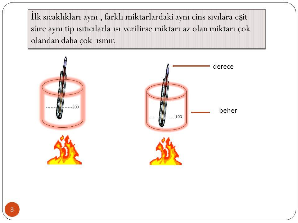 3 -----------------200 ----------------100 İ lk sıcaklıkları aynı, farklı miktarlardaki aynı cins sıvılara e ş it süre aynı tip ısıtıcılarla ısı verilirse miktarı az olan miktarı çok olandan daha çok ısınır.