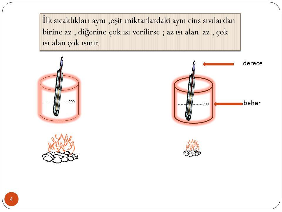 4 -----------------200 İ lk sıcaklıkları aynı,e ş it miktarlardaki aynı cins sıvılardan birine az, di ğ erine çok ısı verilirse ; az ısı alan az, çok ısı alan çok ısınır.