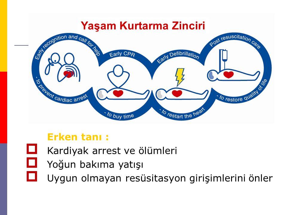 Erken tanı :  Kardiyak arrest ve ölümleri  Yoğun bakıma yatışı  Uygun olmayan resüsitasyon girişimlerini önler Yaşam Kurtarma Zinciri