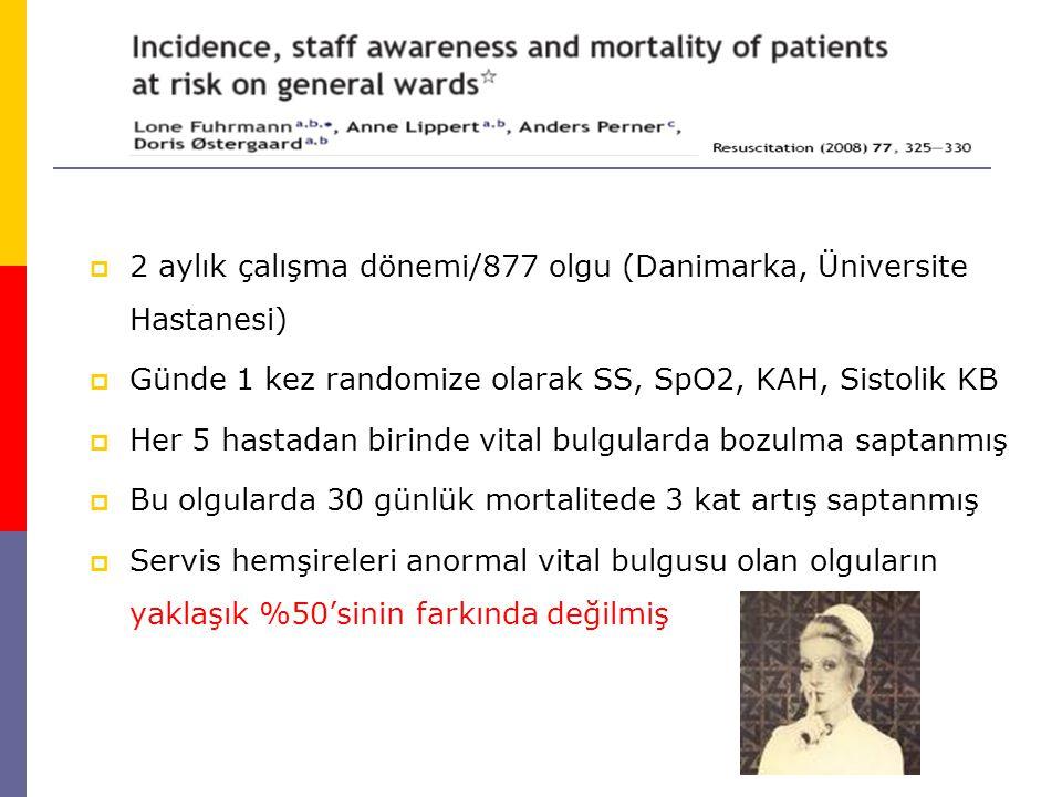  2 aylık çalışma dönemi/877 olgu (Danimarka, Üniversite Hastanesi)  Günde 1 kez randomize olarak SS, SpO2, KAH, Sistolik KB  Her 5 hastadan birinde vital bulgularda bozulma saptanmış  Bu olgularda 30 günlük mortalitede 3 kat artış saptanmış  Servis hemşireleri anormal vital bulgusu olan olguların yaklaşık %50'sinin farkında değilmiş