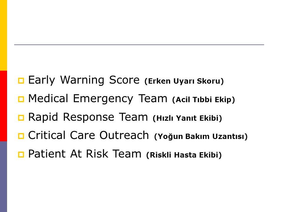  Early Warning Score (Erken Uyarı Skoru)  Medical Emergency Team (Acil Tıbbi Ekip)  Rapid Response Team (Hızlı Yanıt Ekibi)  Critical Care Outreach (Yoğun Bakım Uzantısı)  Patient At Risk Team (Riskli Hasta Ekibi)
