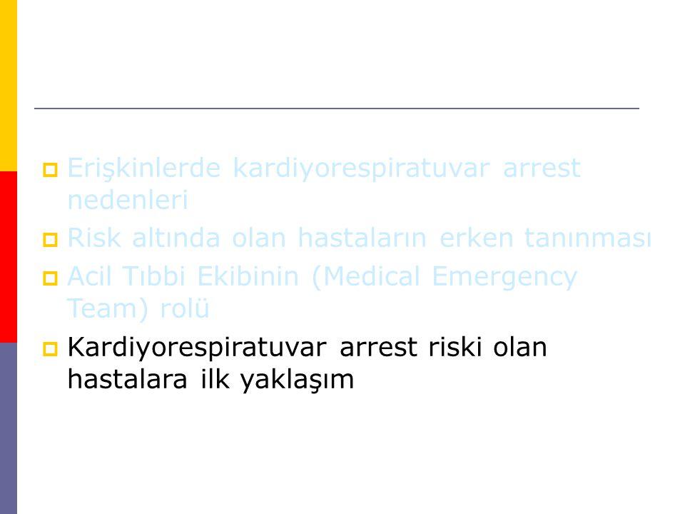  Erişkinlerde kardiyorespiratuvar arrest nedenleri  Risk altında olan hastaların erken tanınması  Acil Tıbbi Ekibinin (Medical Emergency Team) rolü  Kardiyorespiratuvar arrest riski olan hastalara ilk yaklaşım