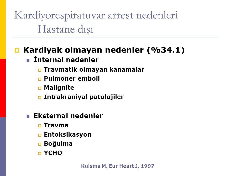Kardiyorespiratuvar arrest nedenleri Hastane dışı  Kardiyak olmayan nedenler (%34.1) İnternal nedenler  Travmatik olmayan kanamalar  Pulmoner emboli  Malignite  İntrakraniyal patolojiler Eksternal nedenler  Travma  Entoksikasyon  Boğulma  YCHO Kuisma M, Eur Heart J, 1997