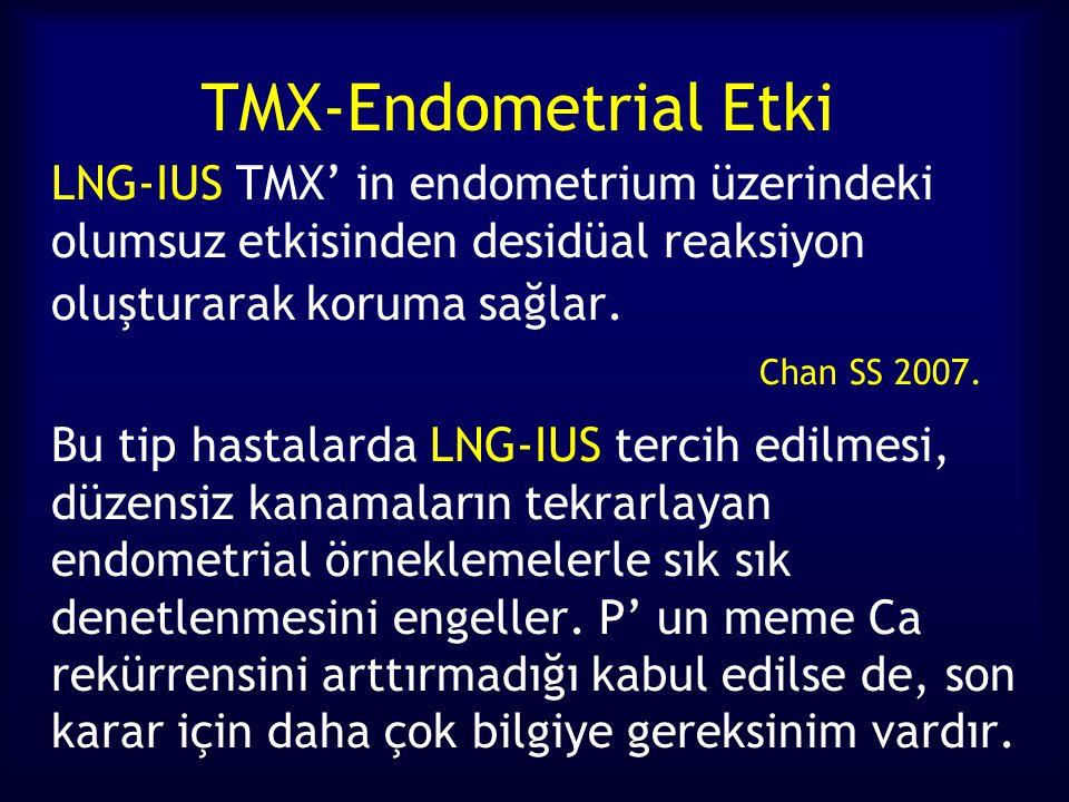 TMX-Endometrial Etki LNG-IUS TMX' in endometrium üzerindeki olumsuz etkisinden desidüal reaksiyon oluşturarak koruma sağlar. Chan SS 2007. Bu tip hast