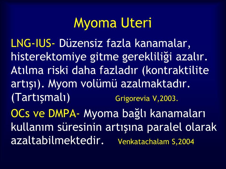 Myoma Uteri LNG-IUS- Düzensiz fazla kanamalar, histerektomiye gitme gerekliliği azalır. Atılma riski daha fazladır (kontraktilite artışı). Myom volümü