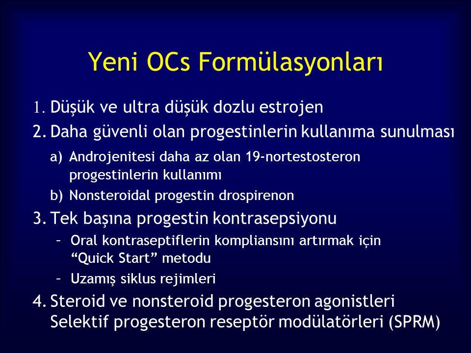 Yeni OCs Formülasyonları 1. Düşük ve ultra düşük dozlu estrojen 2.Daha güvenli olan progestinlerin kullanıma sunulması a)Androjenitesi daha az olan 19