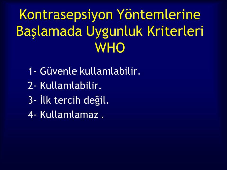 Kontrasepsiyon Yöntemlerine Başlamada Uygunluk Kriterleri WHO 1- Güvenle kullanılabilir. 2- Kullanılabilir. 3- İlk tercih değil. 4- Kullanılamaz.