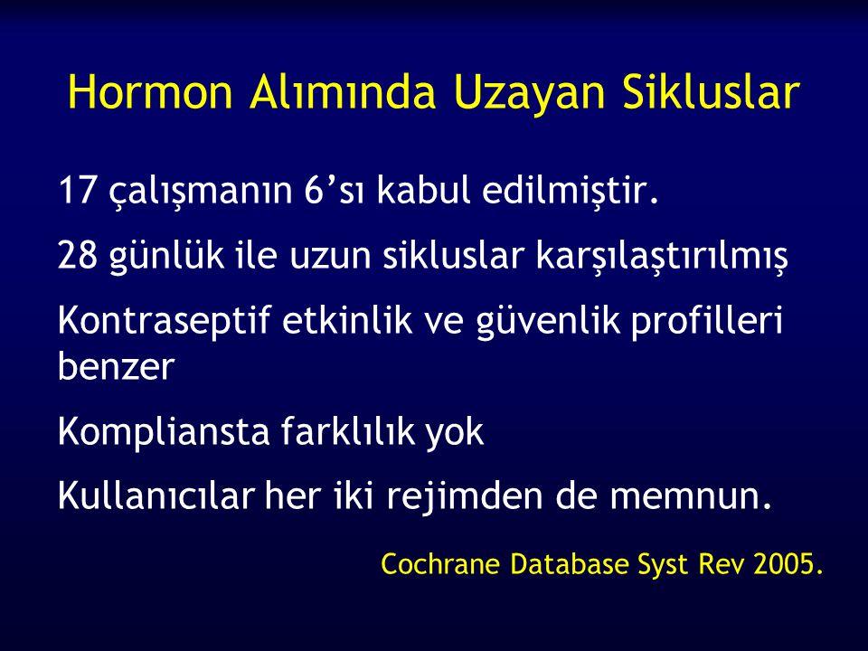 Hormon Alımında Uzayan Sikluslar 17 çalışmanın 6'sı kabul edilmiştir.