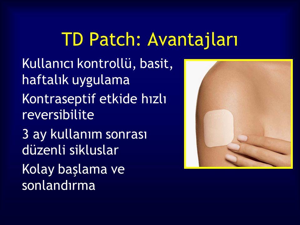 TD Patch: Avantajları Kullanıcı kontrollü, basit, haftalık uygulama Kontraseptif etkide hızlı reversibilite 3 ay kullanım sonrası düzenli sikluslar Kolay başlama ve sonlandırma