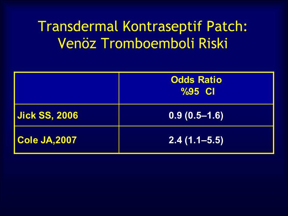 Transdermal Kontraseptif Patch: Venöz Tromboemboli Riski Odds Ratio %95 CI Jick SS, 20060.9 (0.5–1.6) Cole JA,20072.4 (1.1–5.5)