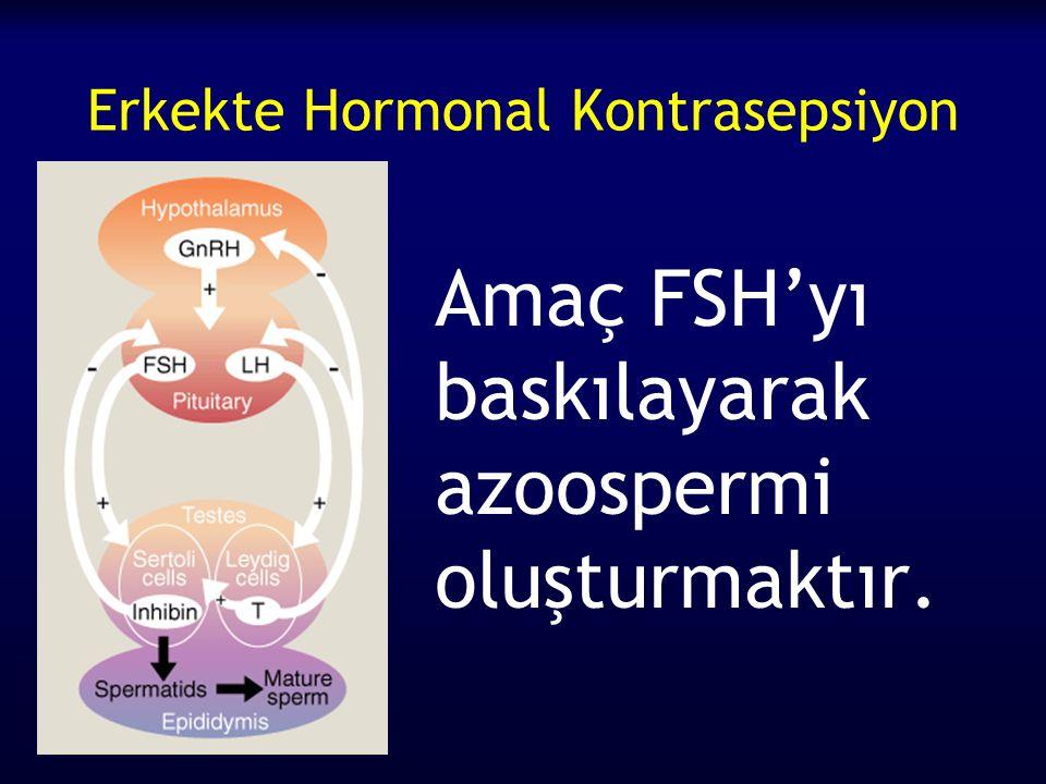 Erkekte Hormonal Kontrasepsiyon Amaç FSH'yı baskılayarak azoospermi oluşturmaktır.