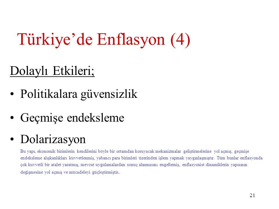 21 Türkiye'de Enflasyon (4) Dolaylı Etkileri; Politikalara güvensizlik Geçmişe endeksleme Dolarizasyon Bu yapı, ekonomik birimlerin kendilerini böyle bir ortamdan koruyacak mekanizmalar geliştirmelerine yol açmış, geçmişe endeksleme alışkanlıkları kuvvetlenmiş, yabancı para birimleri üzerinden işlem yapmak yaygınlaşmıştır.