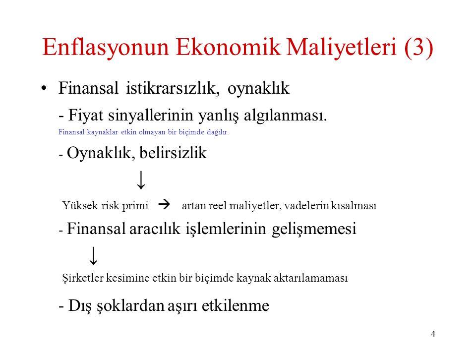 4 Enflasyonun Ekonomik Maliyetleri (3) Finansal istikrarsızlık, oynaklık - Fiyat sinyallerinin yanlış algılanması. Finansal kaynaklar etkin olmayan bi