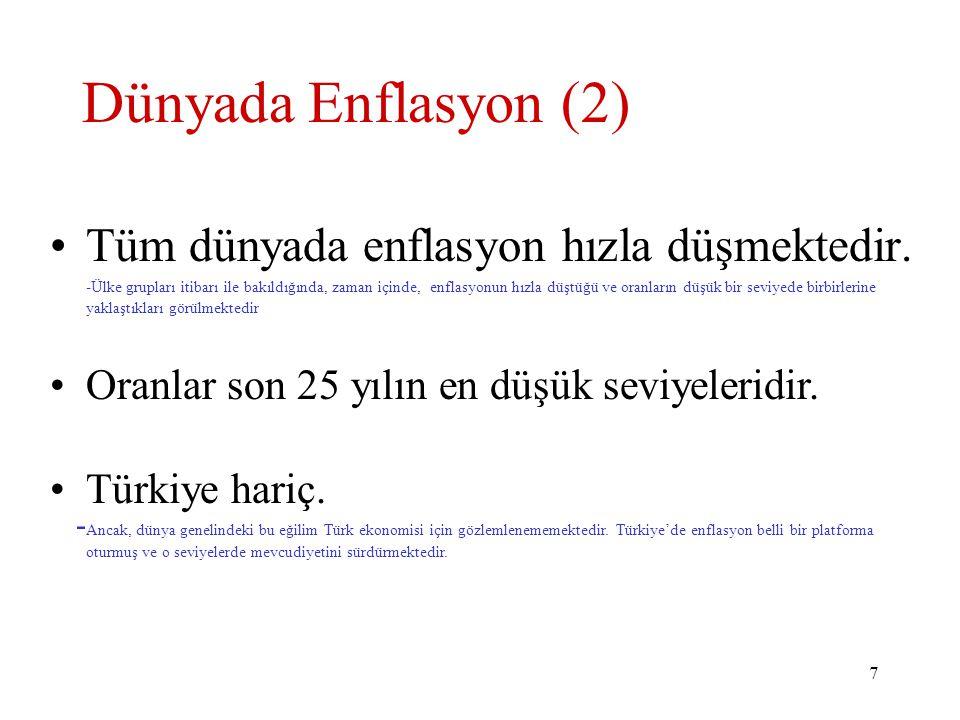 8 Türkiye World Economic Outlook, IMF