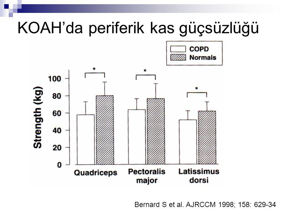 KOAH'da periferik kas güçsüzlüğü Bernard S et al. AJRCCM 1998; 158: 629-34