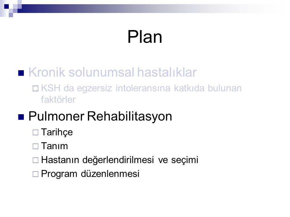 Plan Kronik solunumsal hastalıklar  KSH da egzersiz intoleransına katkıda bulunan faktörler Pulmoner Rehabilitasyon  Tarihçe  Tanım  Hastanın değe