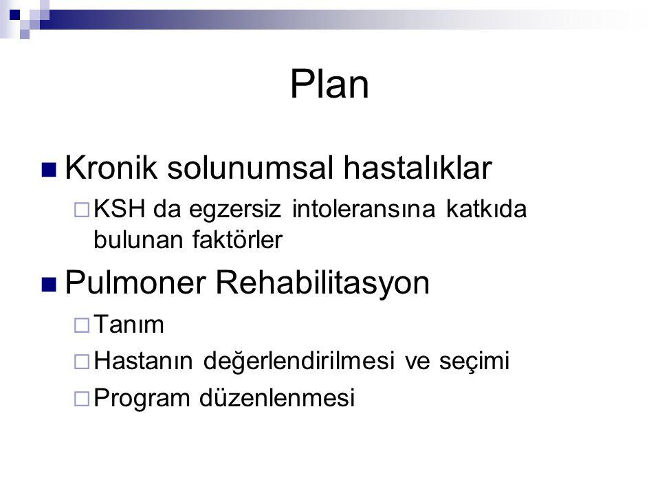 Plan Kronik solunumsal hastalıklar  KSH da egzersiz intoleransına katkıda bulunan faktörler Pulmoner Rehabilitasyon  Tanım  Hastanın değerlendirilm