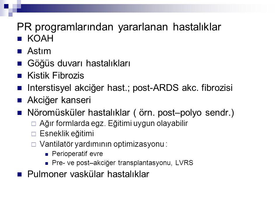 PR programlarından yararlanan hastalıklar KOAH Astım Göğüs duvarı hastalıkları Kistik Fibrozis Interstisyel akciğer hast.; post-ARDS akc. fibrozisi Ak