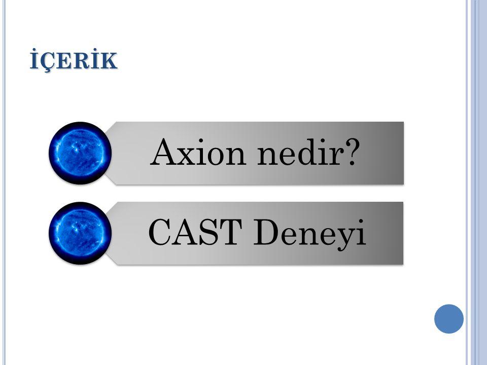 İÇERİK Axion nedir? CAST Deneyi