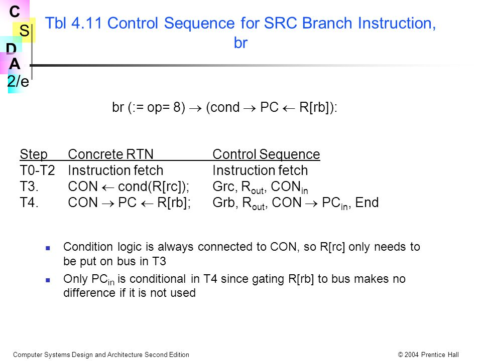 S 2/e C D A Computer Systems Design and Architecture Second Edition© 2004 Prentice Hall Tbl 4.11 Control Sequence for SRC Branch Instruction, br Condi