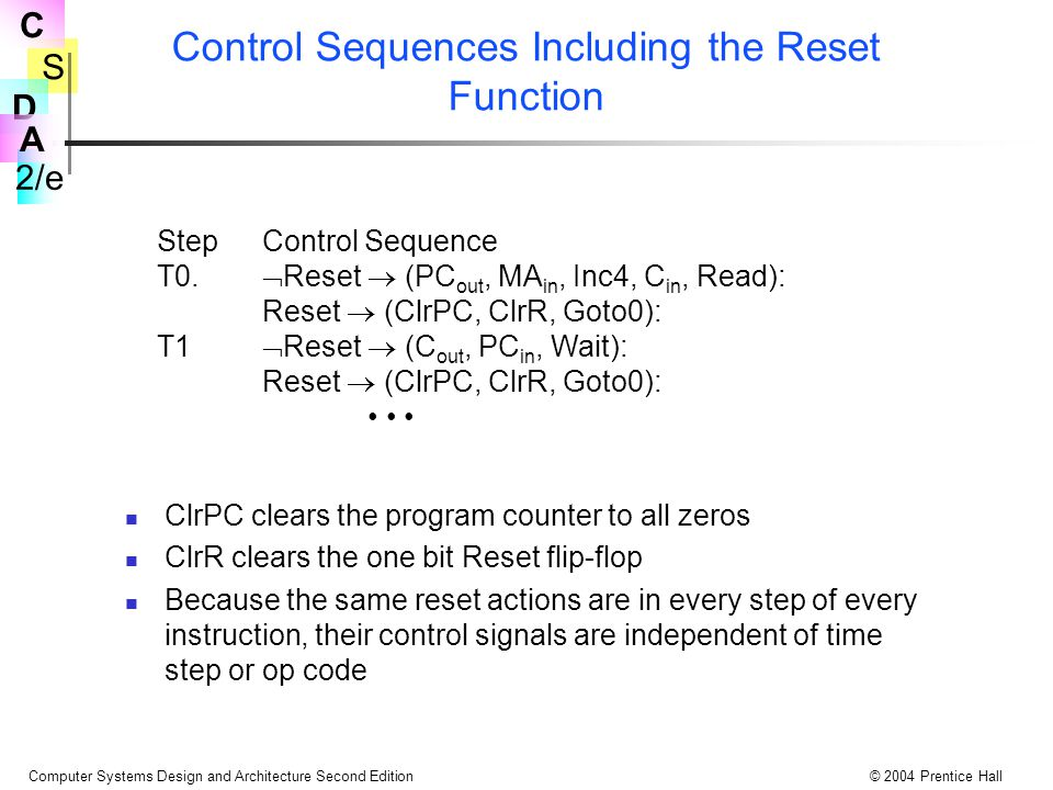 S 2/e C D A Computer Systems Design and Architecture Second Edition© 2004 Prentice Hall Control Sequences Including the Reset Function ClrPC clears th
