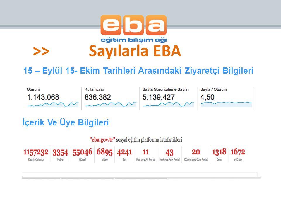 >>Sayılarla EBA 15 – Eylül 15- Ekim Tarihleri Arasındaki Ziyaretçi Bilgileri İçerik Ve Üye Bilgileri
