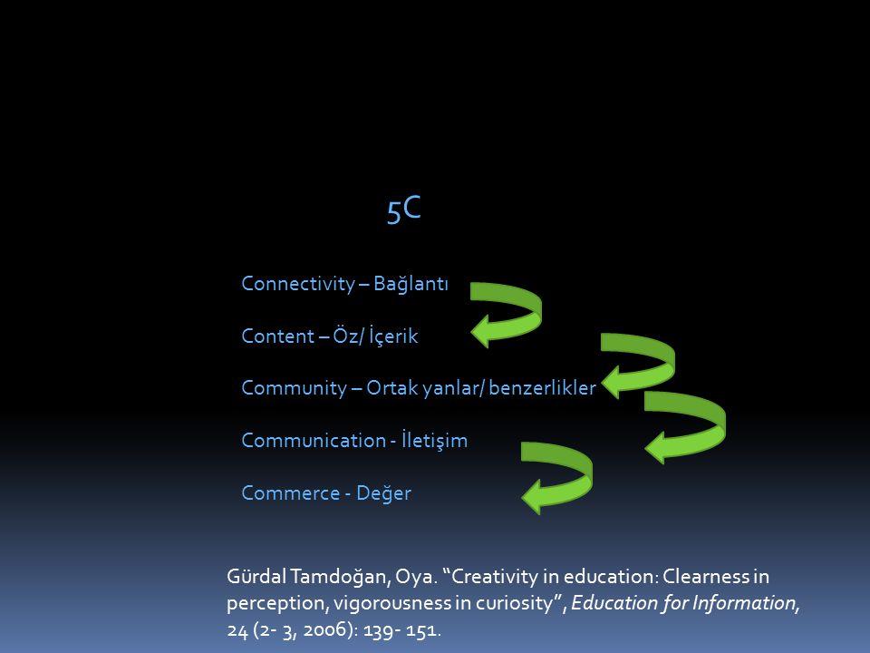 5C Connectivity – Bağlantı Content – Öz/ İçerik Community – Ortak yanlar/ benzerlikler Communication - İletişim Commerce - Değer Gürdal Tamdoğan, Oya.