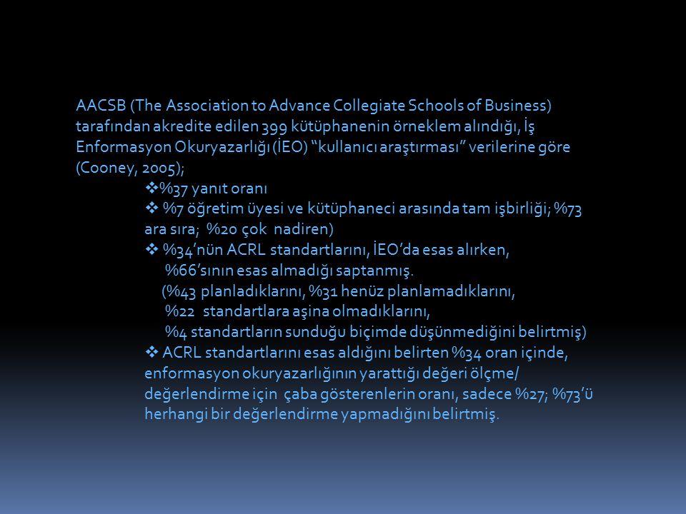 AACSB (The Association to Advance Collegiate Schools of Business) tarafından akredite edilen 399 kütüphanenin örneklem alındığı, İş Enformasyon Okuryazarlığı (İEO) kullanıcı araştırması verilerine göre (Cooney, 2005);  %37 yanıt oranı  %7 öğretim üyesi ve kütüphaneci arasında tam işbirliği; %73 ara sıra; %20 çok nadiren)  %34'nün ACRL standartlarını, İEO'da esas alırken, %66'sının esas almadığı saptanmış.