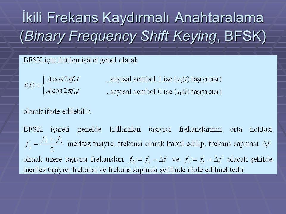 İkili Frekans Kaydırmalı Anahtaralama (Binary Frequency Shift Keying, BFSK)