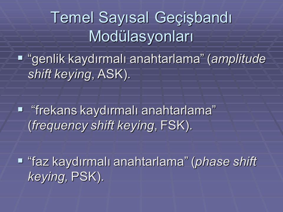 Temel Sayısal Geçişbandı Modülasyonları  genlik kaydırmalı anahtarlama (amplitude shift keying, ASK).