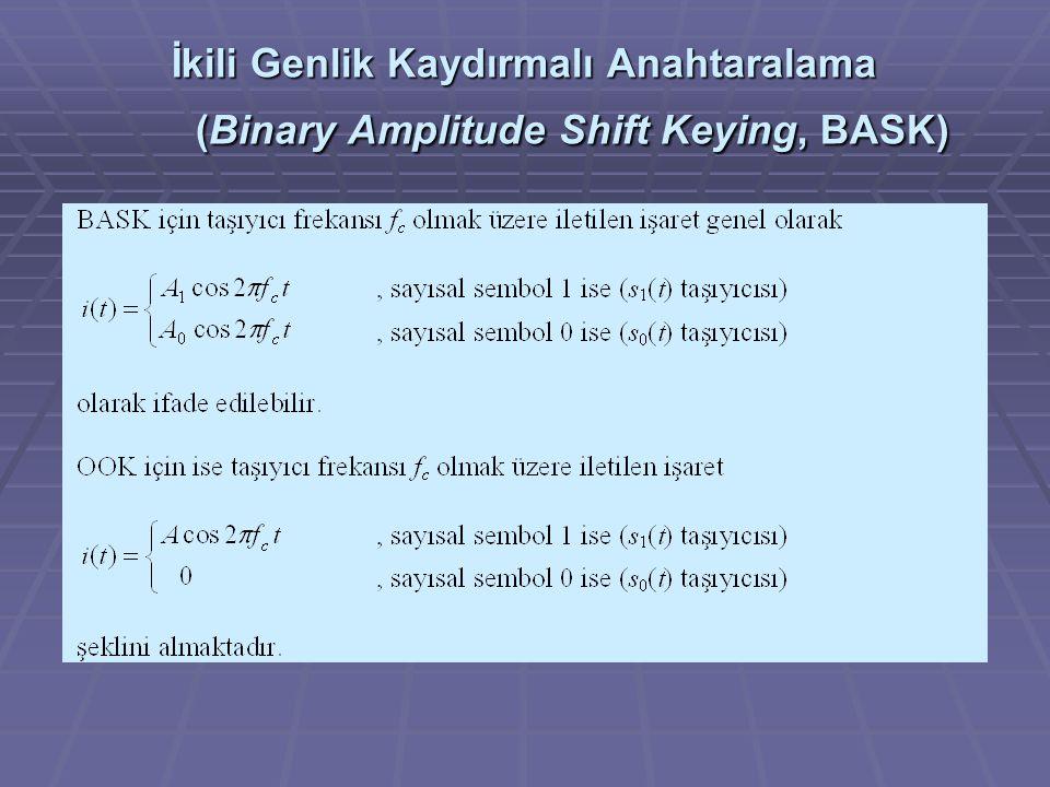 İkili Genlik Kaydırmalı Anahtaralama (Binary Amplitude Shift Keying, BASK)