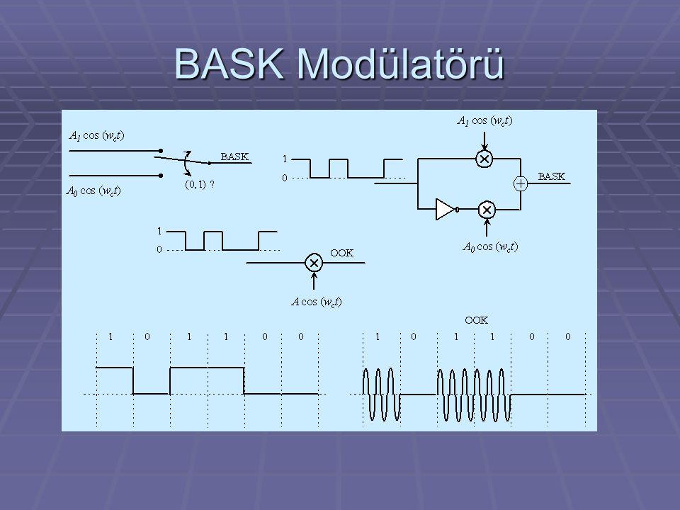 BASK Modülatörü