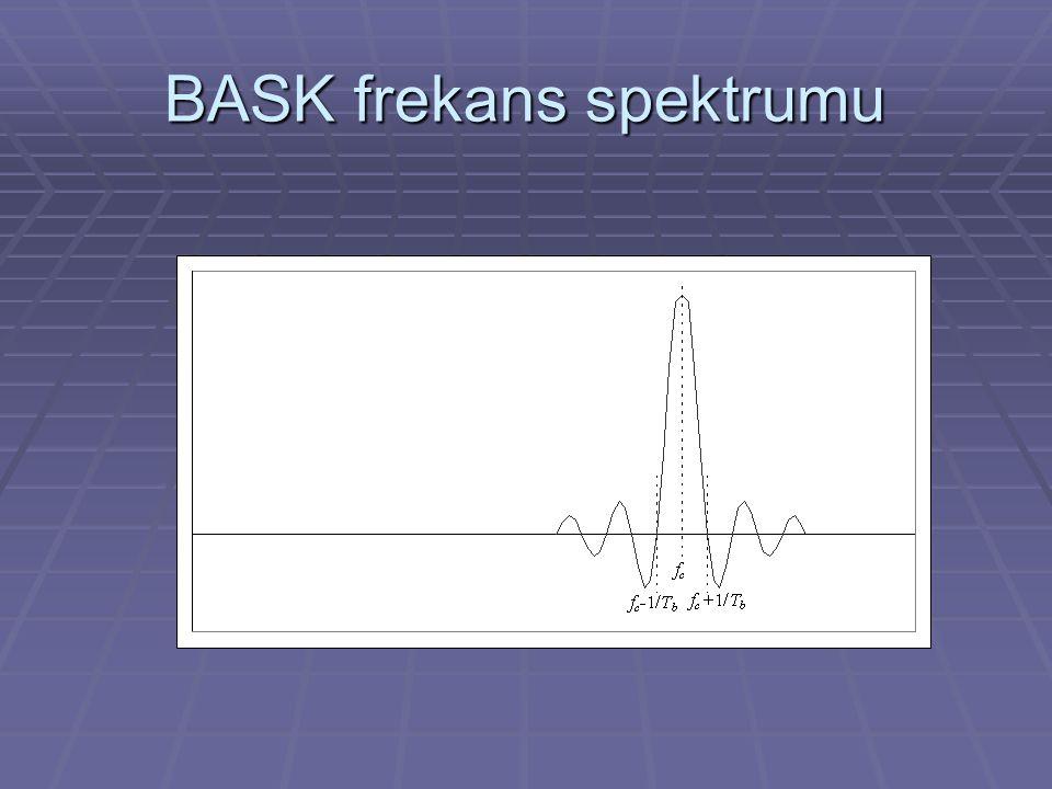 BASK frekans spektrumu