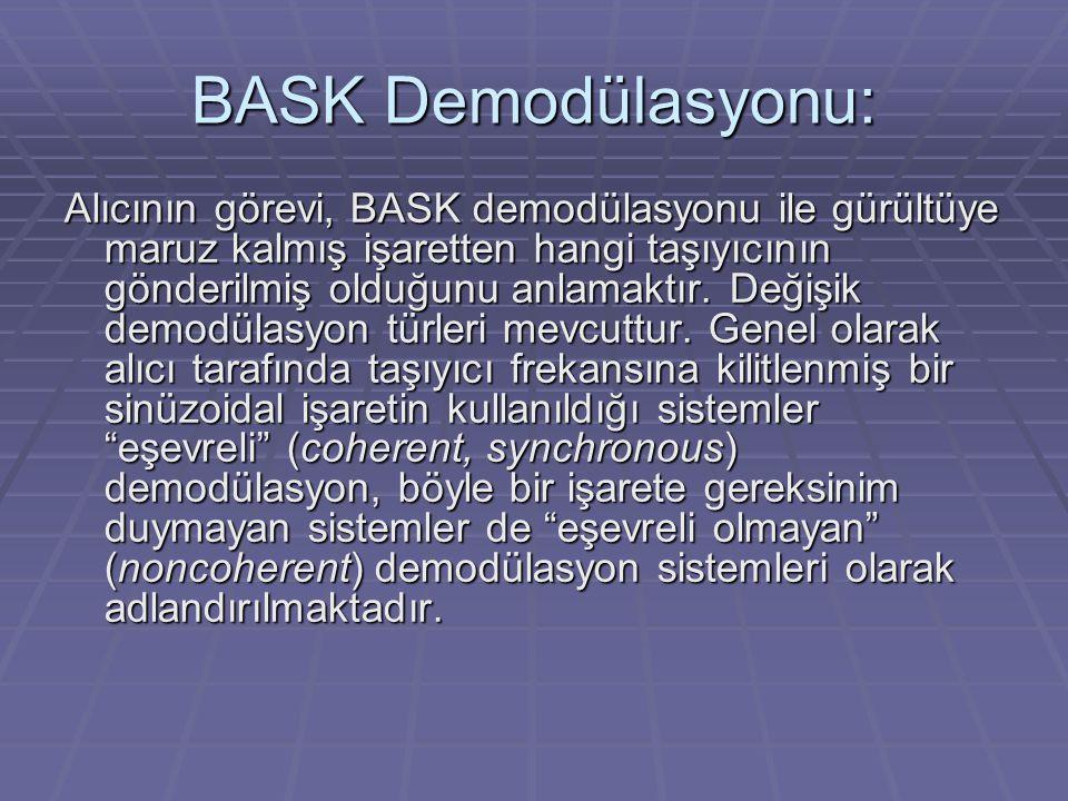 BASK Demodülasyonu: Alıcının görevi, BASK demodülasyonu ile gürültüye maruz kalmış işaretten hangi taşıyıcının gönderilmiş olduğunu anlamaktır.