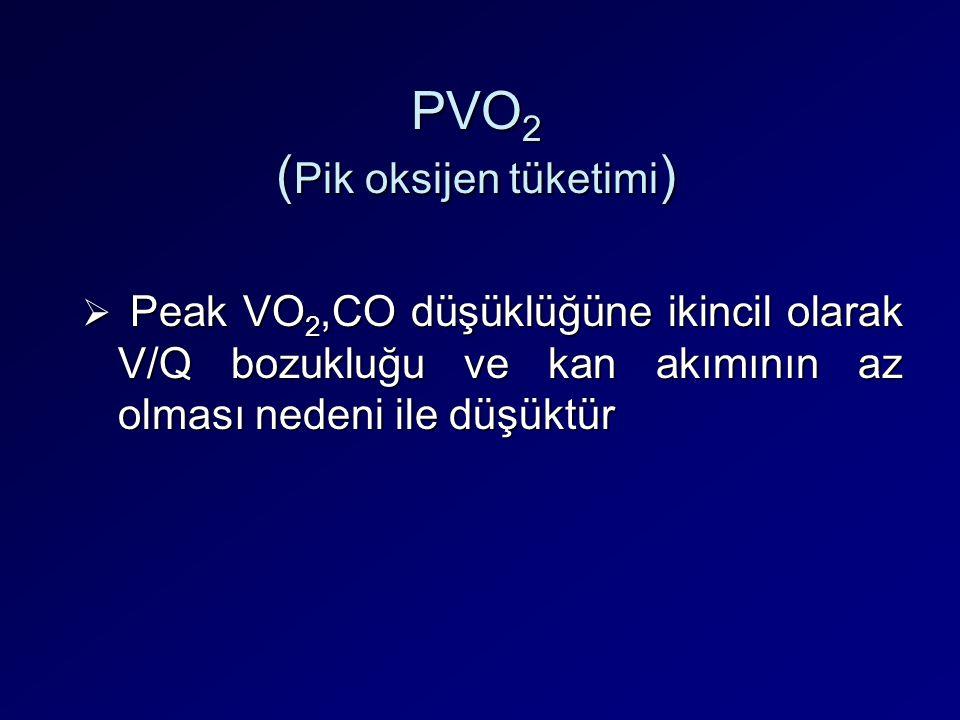 PVO 2 ( Pik oksijen tüketimi )  Peak VO 2,CO düşüklüğüne ikincil olarak V/Q bozukluğu ve kan akımının az olması nedeni ile düşüktür