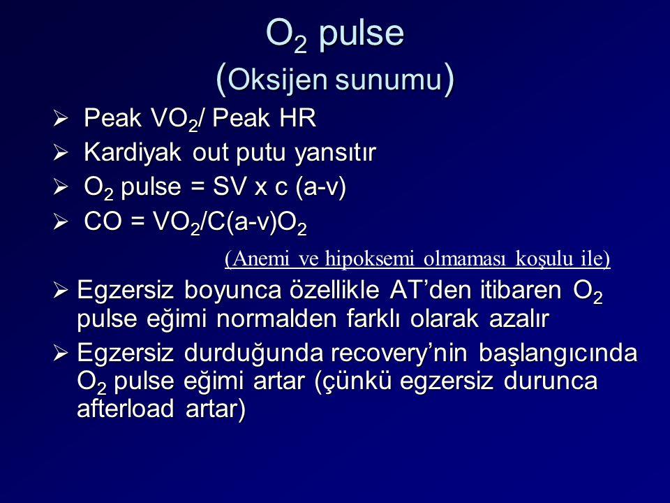 O 2 pulse ( Oksijen sunumu )  Peak VO 2 / Peak HR  Kardiyak out putu yansıtır  O 2 pulse = SV x c (a-v)  CO = VO 2 /C(a-v)O 2  Egzersiz boyunca ö
