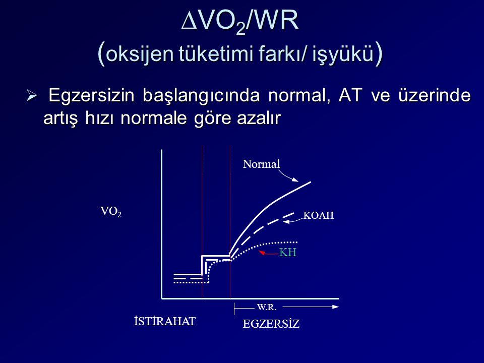 ∆VO 2 /WR ( oksijen tüketimi farkı/ işyükü )  Egzersizin başlangıcında normal, AT ve üzerinde artış hızı normale göre azalır Normal KOAH KH W.R. İSTİ