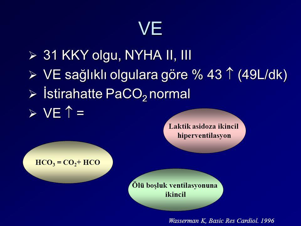 VE  31 KKY olgu, NYHA II, III  VE sağlıklı olgulara göre % 43  (49L/dk)  İstirahatte PaCO 2 normal  VE  = HCO 3 = CO 2 + HCO Laktik asidoza ikin